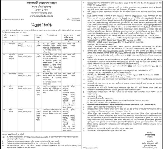 Ministry of Youth and Sports Moysports Job