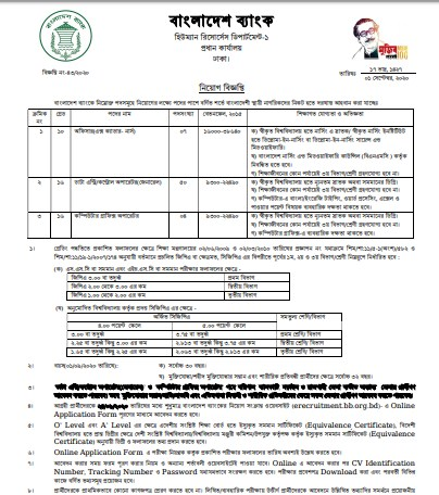 Bangladesh Bank Job circular 2020,Bangladesh Bank